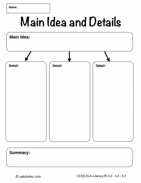 photo regarding Main Idea Graphic Organizer Printable named Approach #4: Most important Strategy/ Issue Picture Organizer